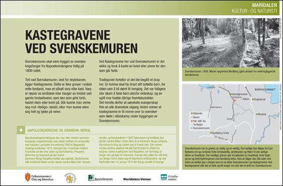 Kastegravene ved Svenskemuren