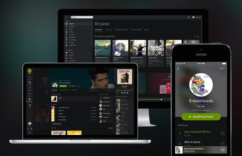 Spotify.Fi