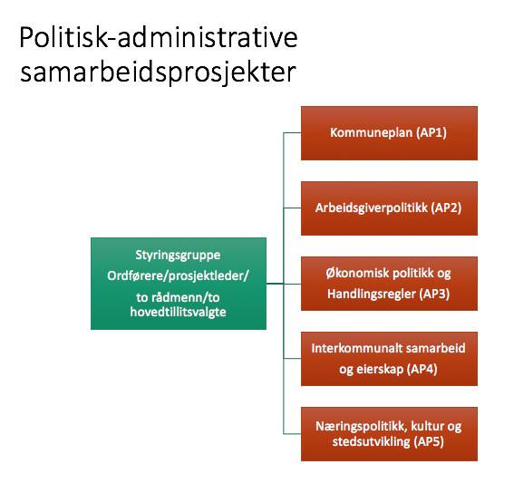 Samarbeidspolitikk151117-.png