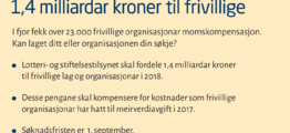 Momskomp 2018