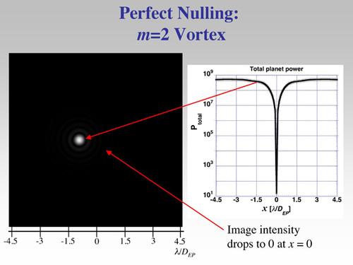 Modell som viser effekten av korkeskruinstrumentet