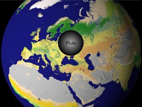 Pluto sammenlignet med Pluto