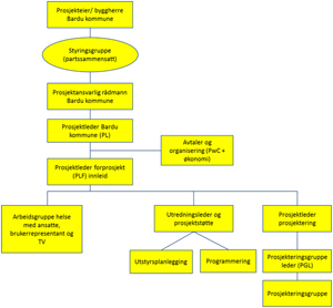 organisering2.jpg