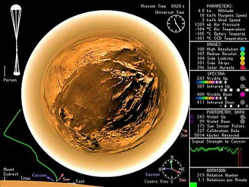 Huygens landing på Titan
