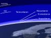 Atmosfæren til Jorda