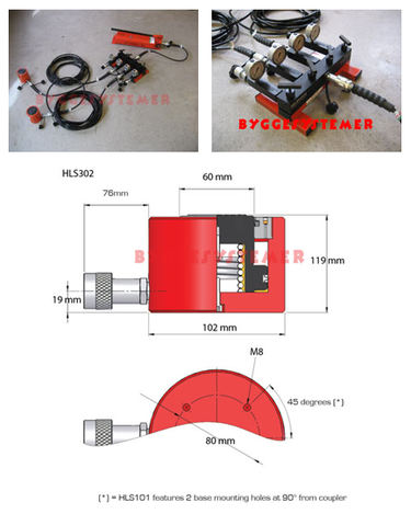 Bilder og illustrasjoner av HLS302
