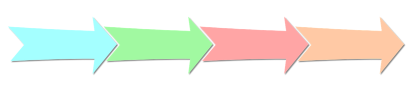 Piler som illustrerer prosessen framover