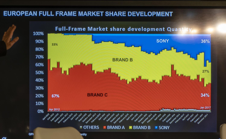 Sony-statistikk.jpg