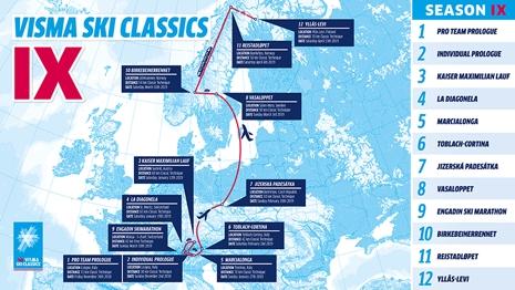 Så här se säsong nio av Visma Ski Classics ut.