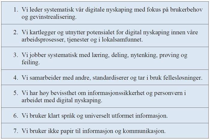 hovedstrategier digitaliseringsstrategien