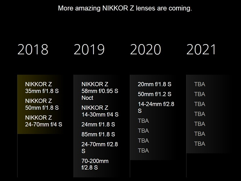 Updated-Nikon-Z-mirrorless-lens-roadmap.jpg