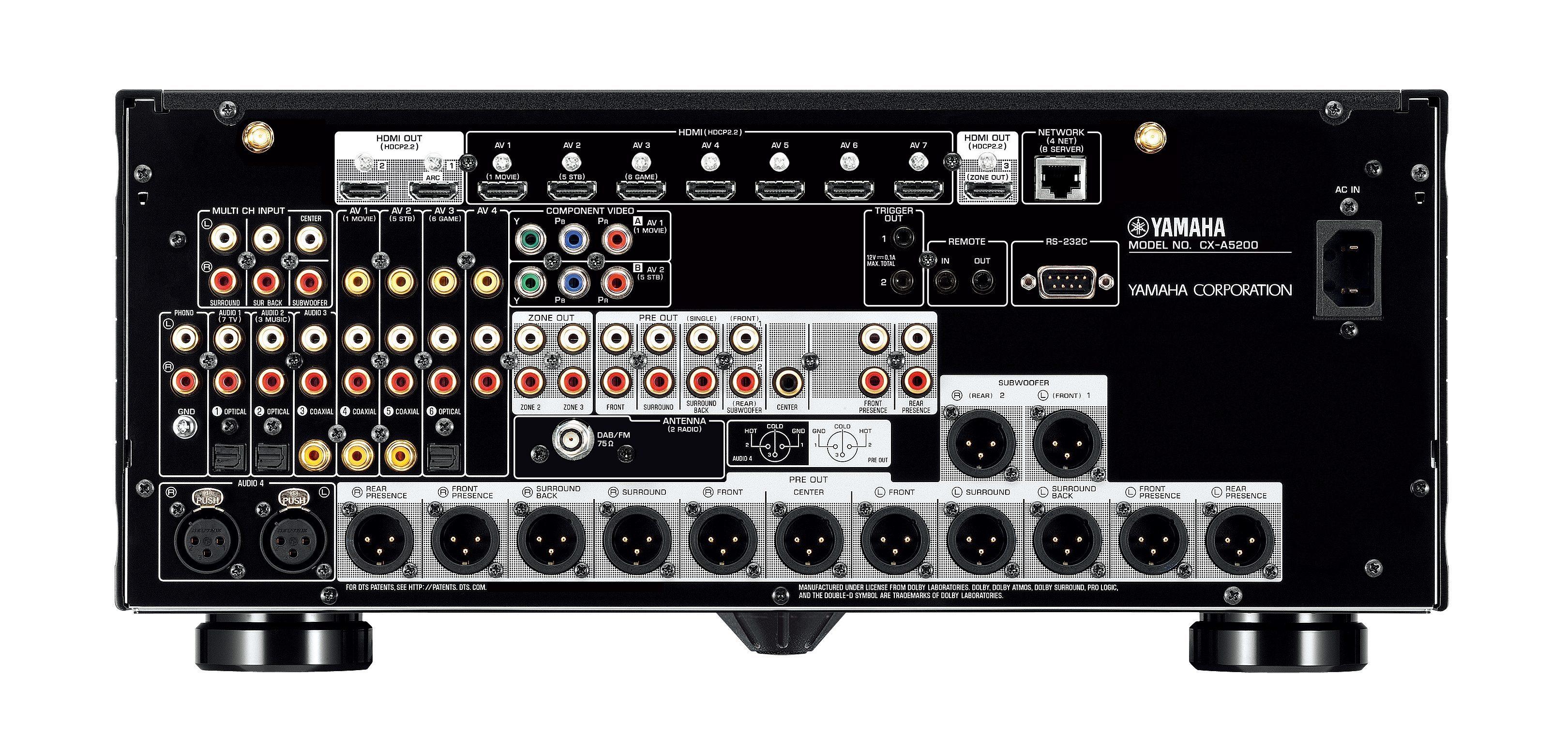 CXA5200 back.jpg