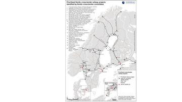 NORDREGIO MAP Rail