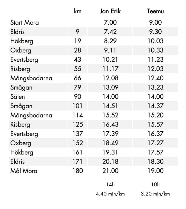 Schema_Sälen-Mora tur och retur.jpg