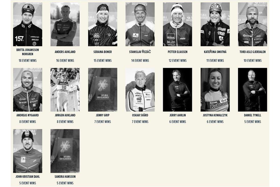 De sexton skidåkare med minst fem segrar i Ski Classics har nu fått legendstatus. Den största legenden är Britta Johansson Norgren med 18 segrar. FOTO: Visma Ski Classics.
