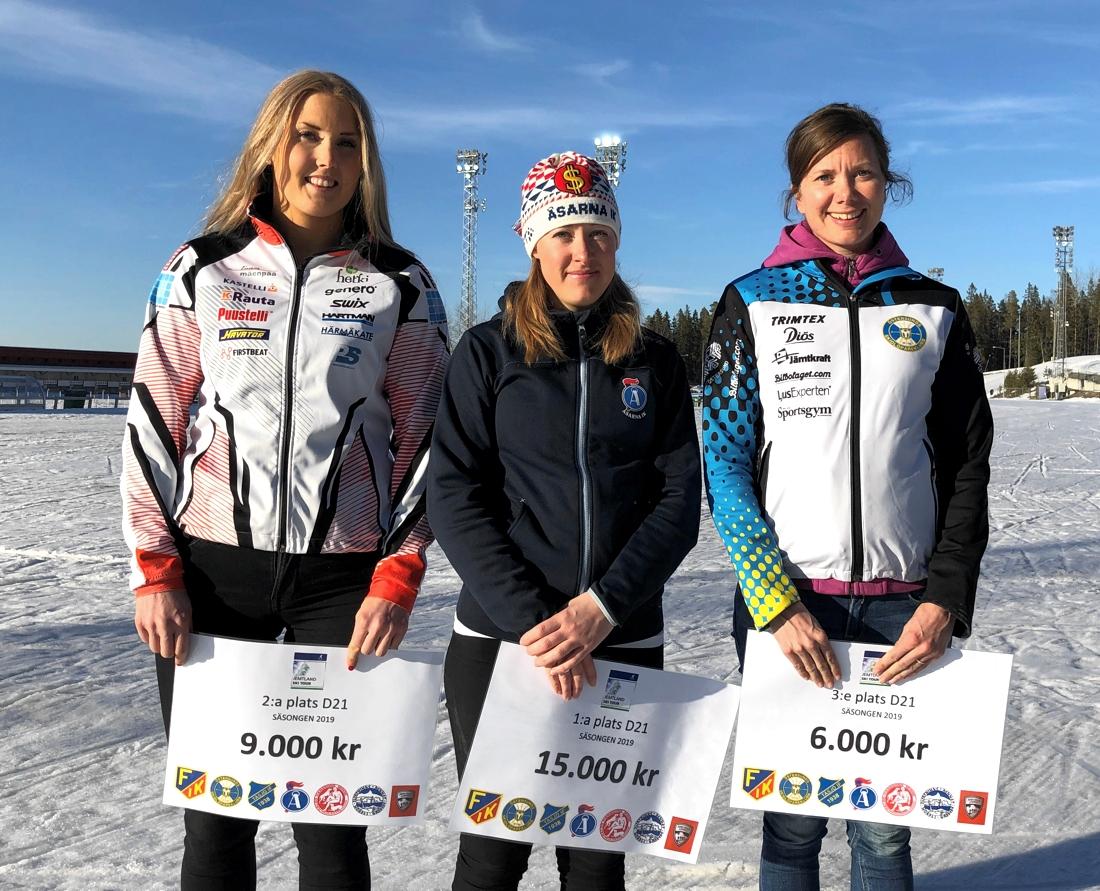 Topp tre i D 21 på JemtlandSkiTour. Fr.v. Evelina Bångman tvåa, Lisa K Svensson etta och Sara Jakobsson (tidigare Lindborg).
