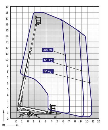 Tilhengerlift Dino 180T Outreach diagram
