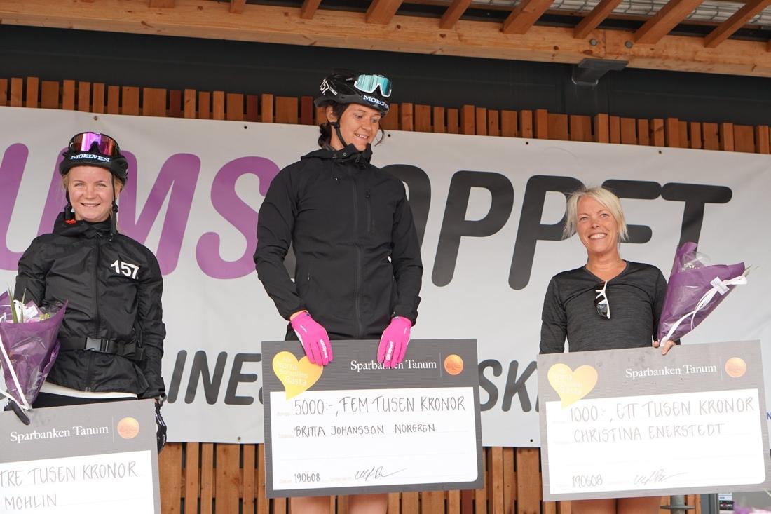 Topp tre i damklassen. Fr.v: Elin Mohlin, tvåa, Britta Johansson Norgren, etta och Christina Enerstedt, trea. FOTO: Lager 157 Ski Team.