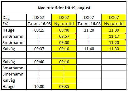 Ruteendringar Bremanger - tabell.JPG