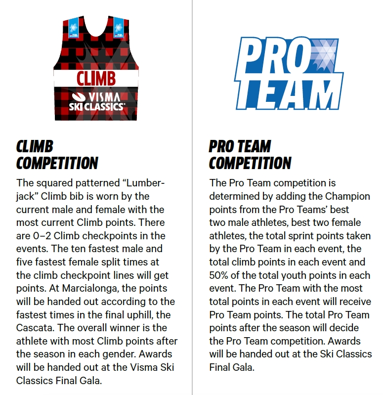climb_proteam_comp.jpg