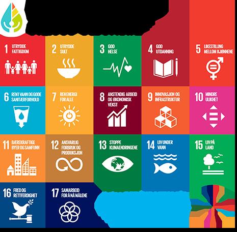 FN sine berekraftsmål