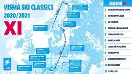 Visma Ski Classics säsong XI innehåller elva lopp med start 27 november 2020 och final 17 april 2021.