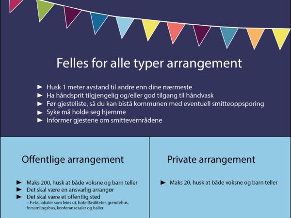 arrangement_offpriv