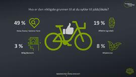 Sykkelrapport