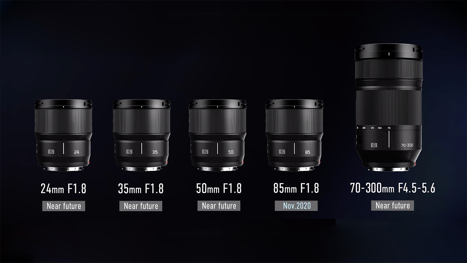Future lenses.jpg