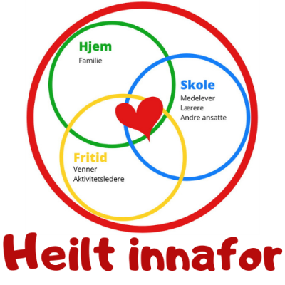 Logo Heilt innafor