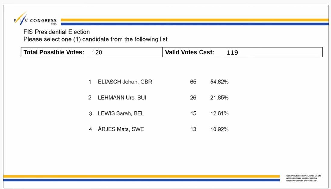 vote_fis.jpg
